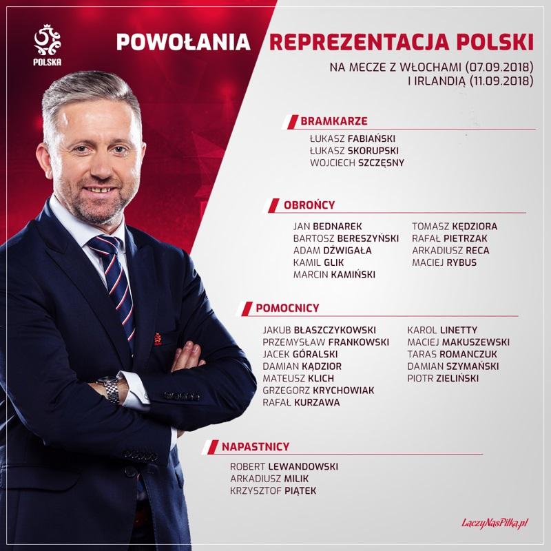 Jerzy Brzęczek pierwsze powołania