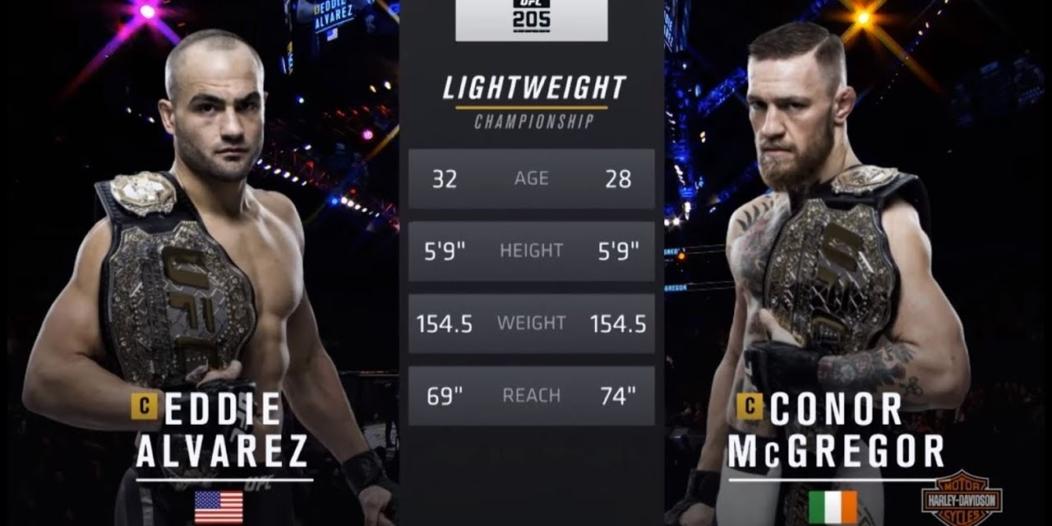 McGregor vs Alvarez
