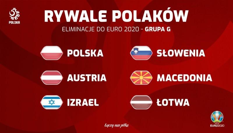 Polska grupa Euro 2020