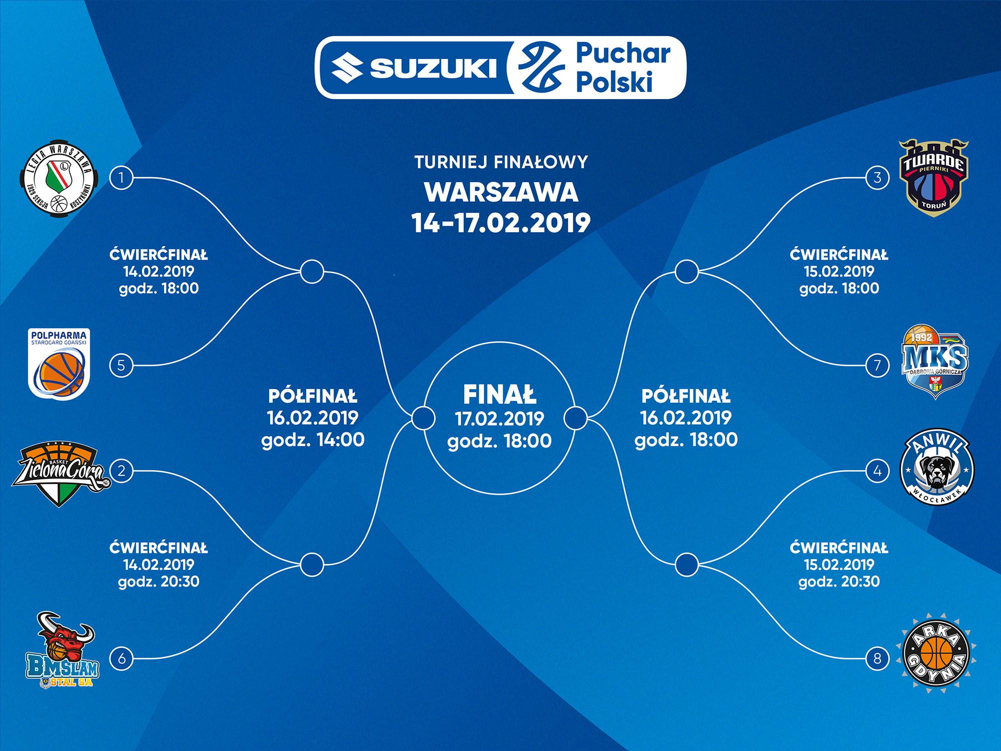 Puchar Polski koszykówka 2019