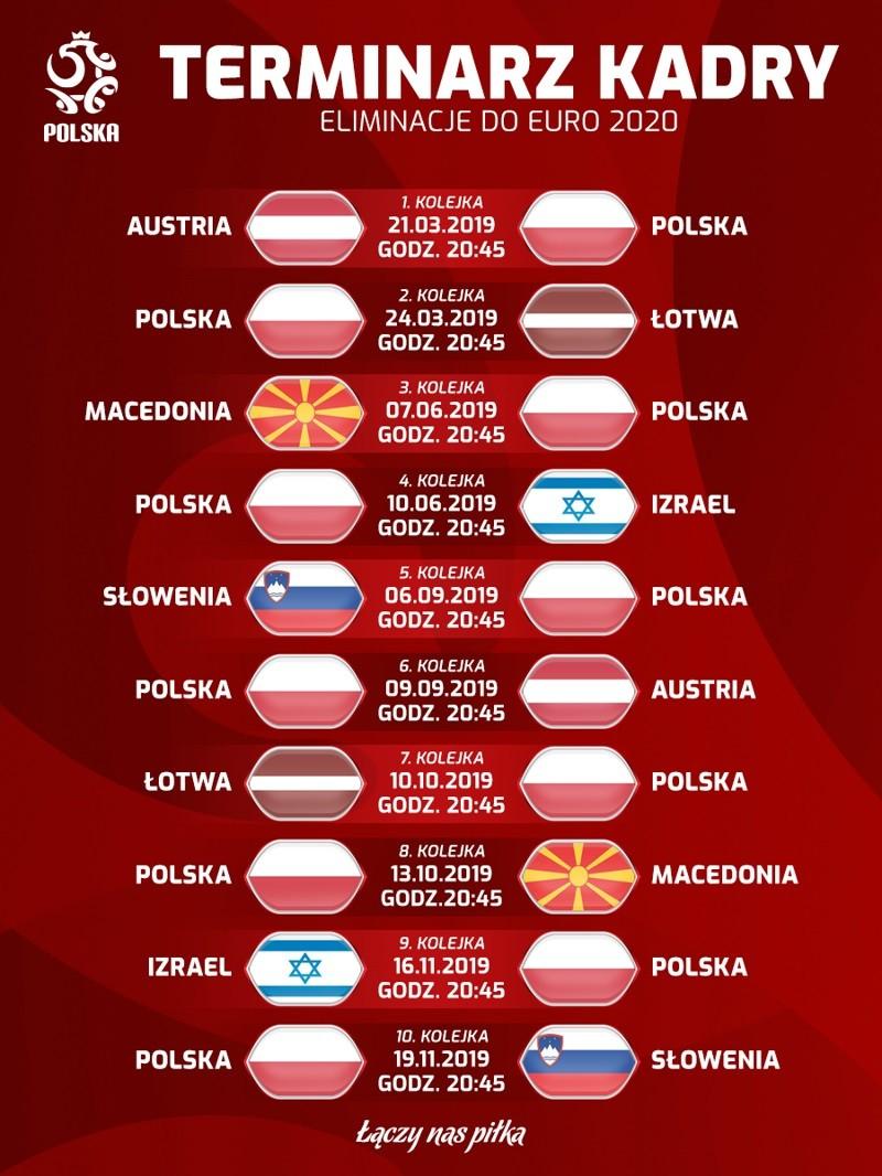 Terminarz Polaków 2019 piłka nożna