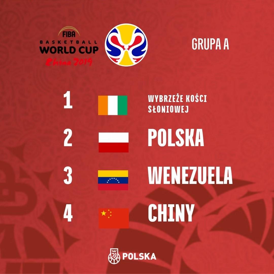 MŚ 2019 Polska grupa