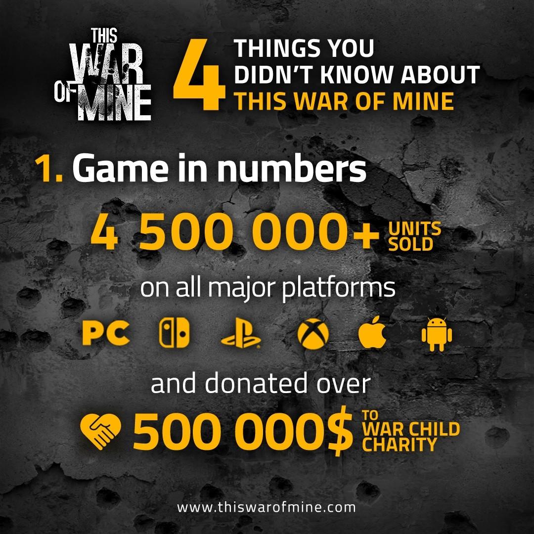 War Of Mine sprzedaż